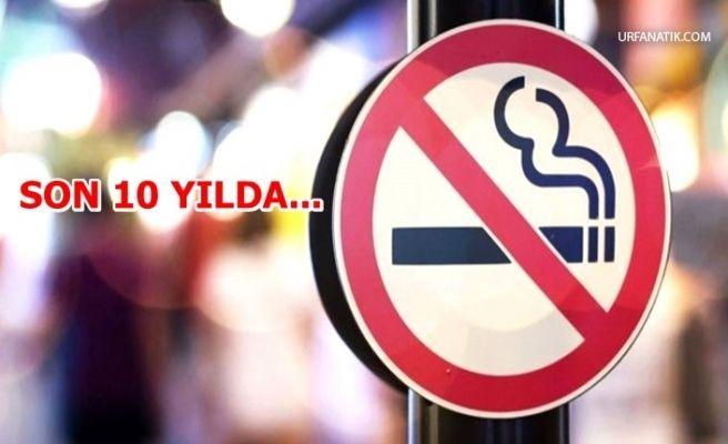 Sigara Nedeniyle Kesilen Cezalar Dudak Uçuklattı