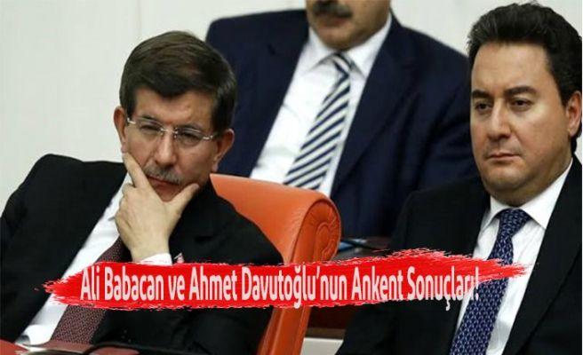 Ali Babacan ve Ahmet Davutoğlu'nun Kuracağı Partinin anket Sonuçları!
