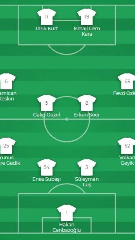 Urfaspor - Gümüşhane maçı