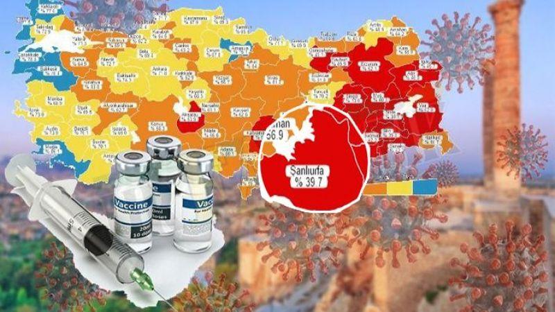 Güneydoğu'da Urfa dahil 5 il Kırmızı, 3 il turuncu kategoride