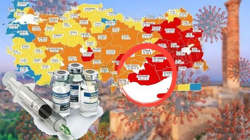 Güneydoğu'da aşılamada 5 il Kırmızı, 3 il Turuncu ve 1 ilde Sarı kategoride