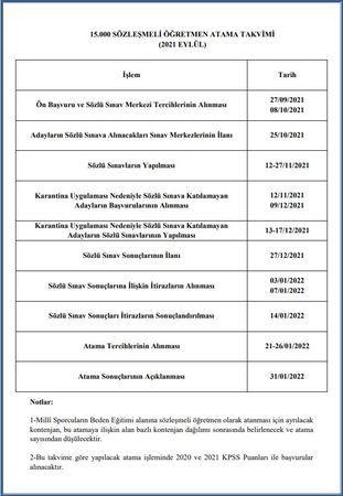 Erdoğan müjdeledi, 15 bin atama tarihi belirlendi!