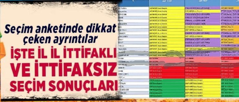 AYDIN'DA CHP'DEN BAŞKASI YALAN..!