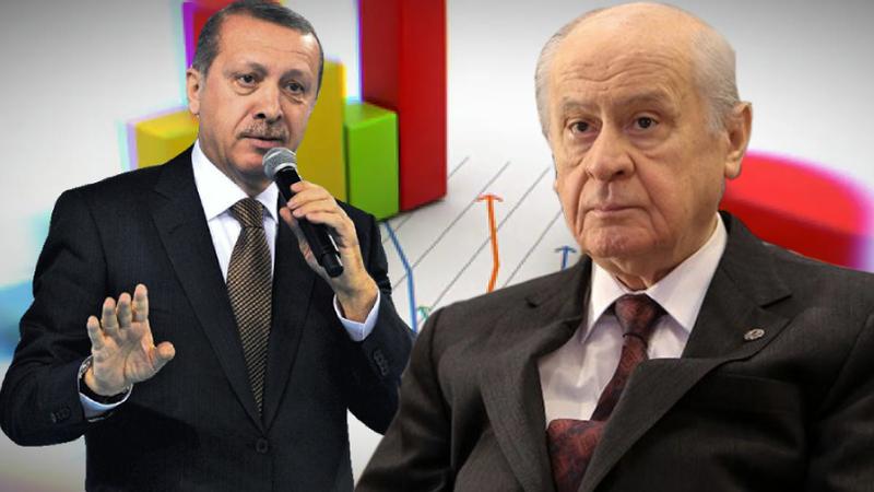 Saray İttifakı bir türlü toparlanamıyor: Son ankette AKP ve MHP'ye büyük darbe!