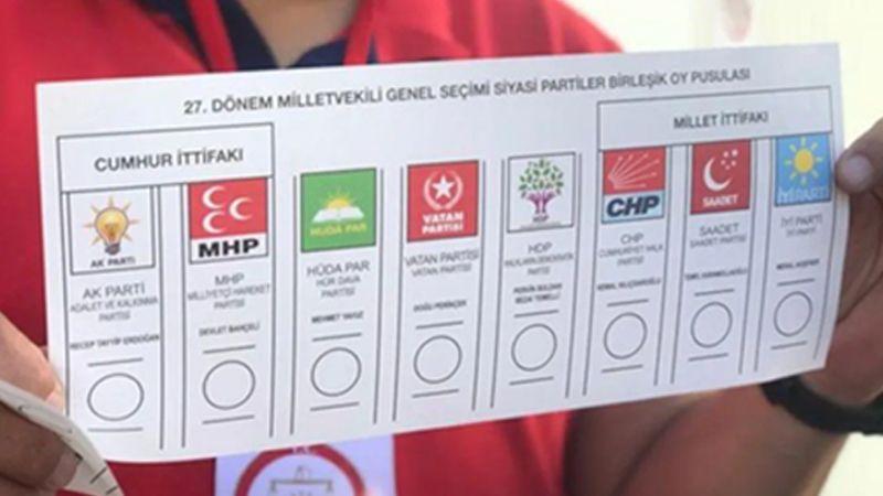 Anket sonucu: AK Parti+MHP yüzde 35,8; CHP+İYİ Parti+SAADET 39,8