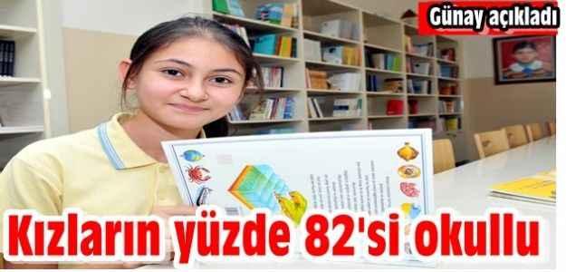 Kızların yüzde 82'si okullu