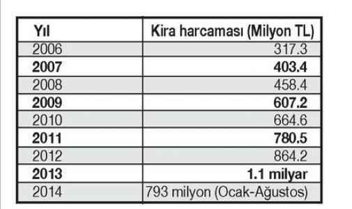 AK Parti bu konuda rekor kırdı