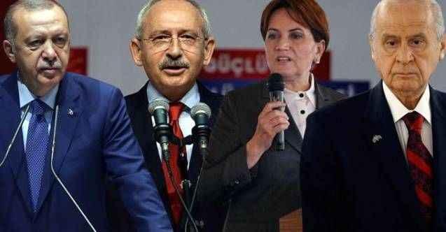 Libya tezkeresine kilitlenmişken son seçim anketinin sonuçları geldi