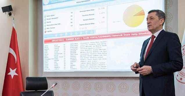 19 bin 921 sözleşmeli öğretmenin ataması yapıldı