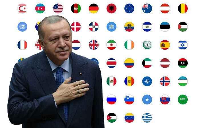 Cumhurbaşkanı Erdoğan'dan dayanışma içinde olan ülkelere teşekkür mesajı