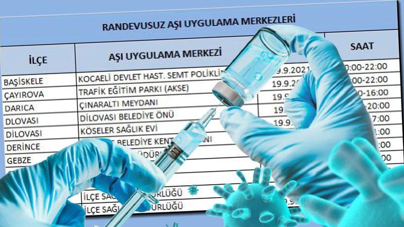 Kocaeli'de bugün randevusuz aşı yapılan yerler