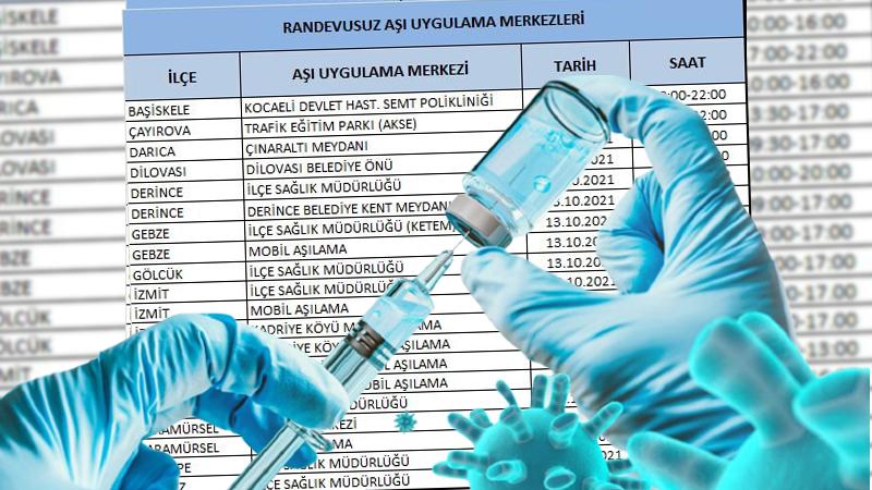 Kocaeli'de bugün (13 Ekim) randevusuz aşı yapılan yerler