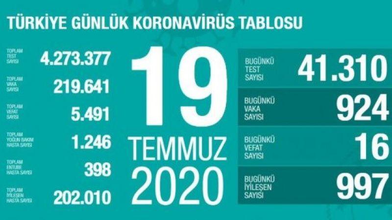 Bakan Koca verileri açıkladı; 16 can kaybı, 924 yeni vaka