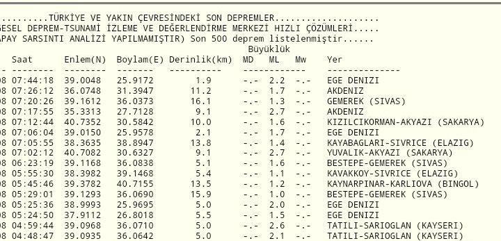 Akyazı'da depremler devam ediyor!