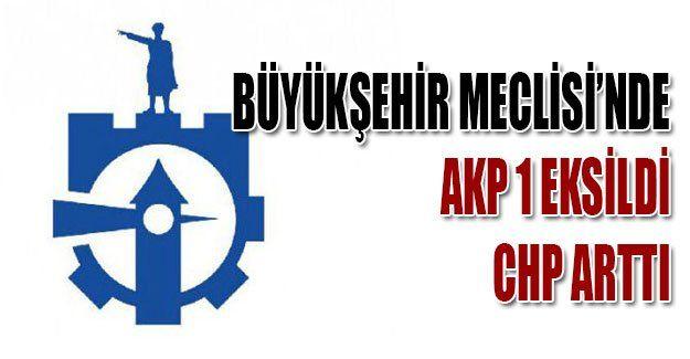 Büyükşehir Meclisi'nde AKP 1 eksildi, CHP arttı