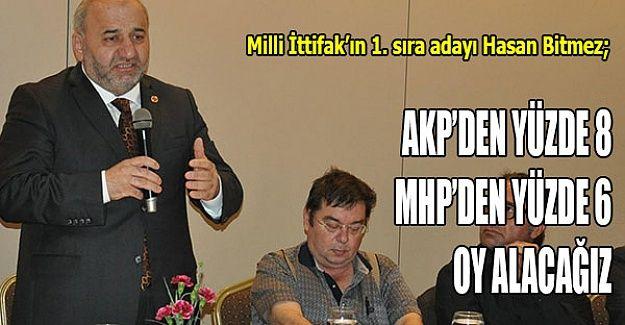 AKP'den yüzde 8, MHP'den yüzde 6 oy alacağız