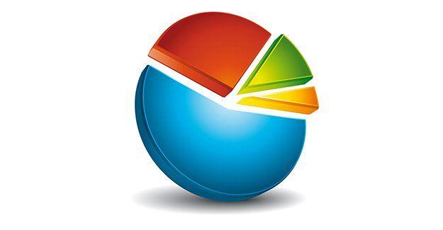 İki şirketten çarpıcı anket sonuçları