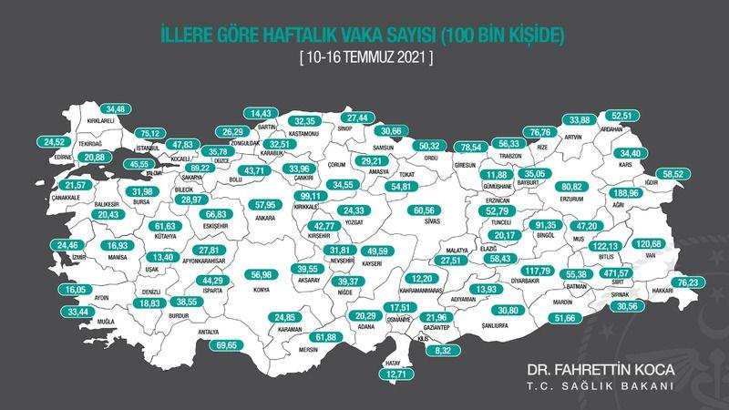Haftalık vaka haritası açıklandı! Kocaeli'de vaka sayısı artışa geçti