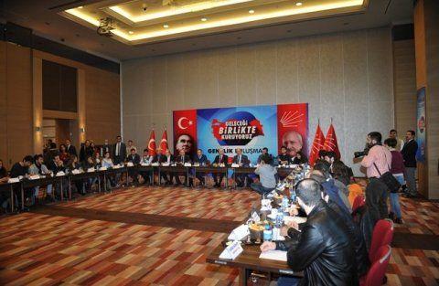 Kılıçdaroğlu, Üniversiteli Gençlerle Biraraya Geldi