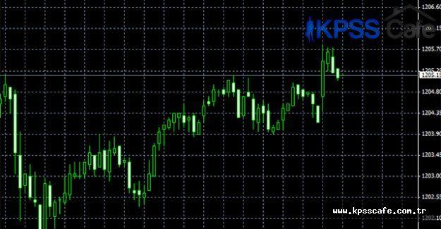 Altın Fiyatları 20 Nisan 2015 Pazartesi