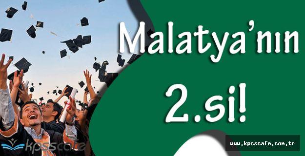 Malatya'nın İkinci Üniversitesi İçin Çalışmalar Sürüyor!