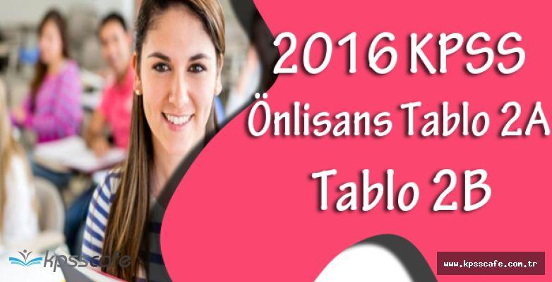 2016 KPSS Önlisans Tablo 2A - Tablo 2B Yayımlandı!