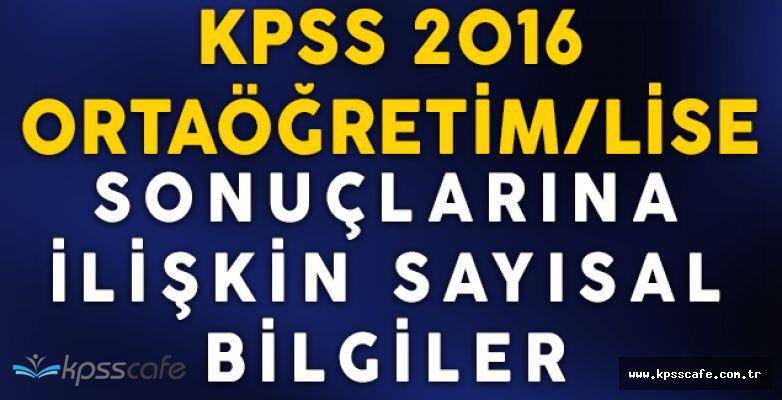 KPSS Ortaöğretim/Lise Sonuçlarına İlişkin Sayısal Bilgiler