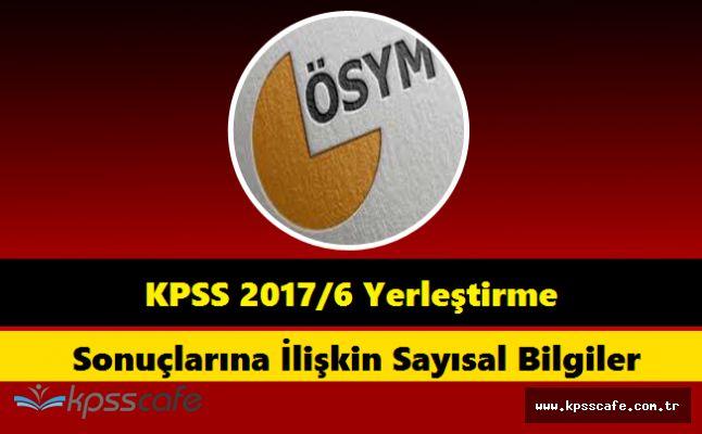 KPSS 2017/6 Yerleştirme Sonuçlarına İlişkin Sayısal Bilgiler Açıklandı