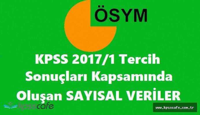 KPSS 2017/1 Tercih Sonuçları Kapsamında Oluşan En Büyük ve En Küçük Puanlar