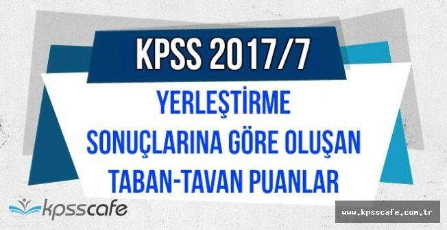 KPSS 2017/7 Sonuçlarına Göre Yerleştirme Taban-Tavan Puanlar Açıklandı (Boşta Kadro Kalmadı)