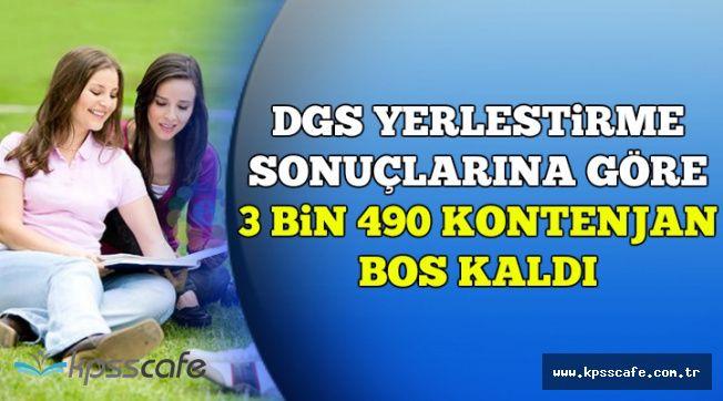 2017 DGS Yerleştirme Puanları Açıklandı (3 Bin 490 Kontenjan Boşta Kaldı)
