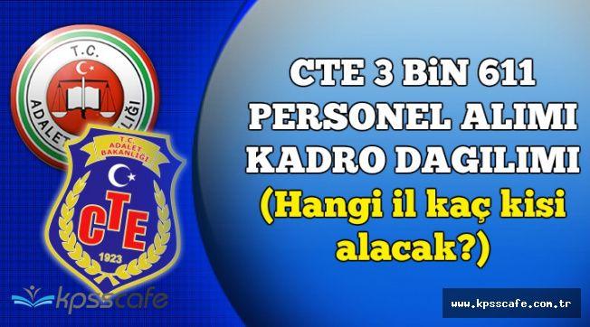 CTE 3 Bin 611 Personel Alımında Hangi İl Kaç Memur Alacak? Mülakata Kaç Kişi Çağrılacak?