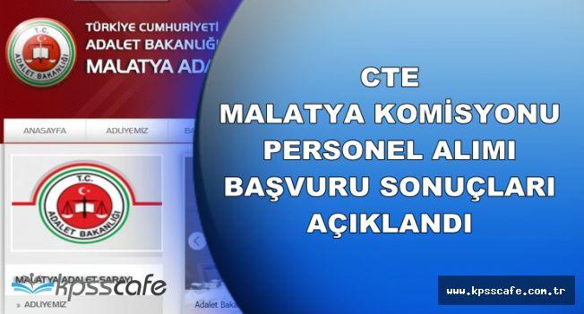 CTE Malatya Personel Alımı Sonuçları Açıklandı (İKM, Katip, Destek Personeli)