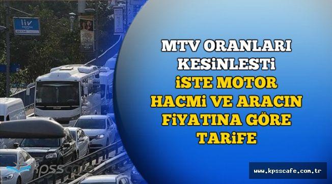 Torba Yasa TBMM'den Geçti-İşte Motor Hacmi ve Araç Fiyatına Göre MTV Listesi