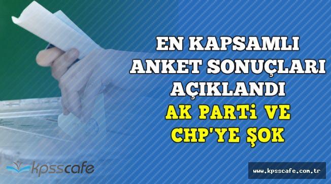 En Kapsamlı Seçim Anketi Sonuçları Açıklandı: AK Parti ve CHP'ye Şok
