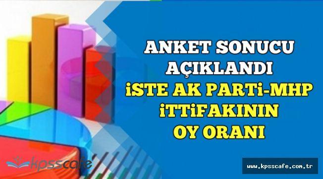 AK Parti-MHP İttifakının (Cumhur İttifakı) Oy Oranı Açıklandı