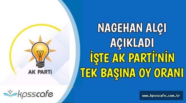 Flaş Anket: İşte AK Parti'nin Tek Başına Oy Oranı