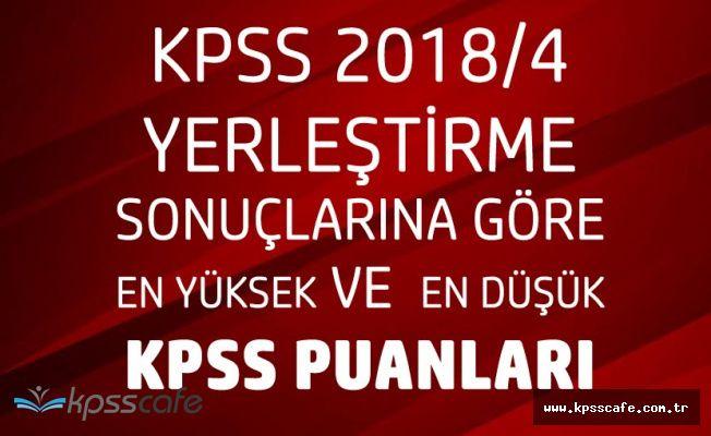 KPSS 2018 4 Yerleştirme Sonuçlarına Göre En Düşük ve En Yüksek Puanlar