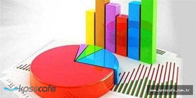 Flaş Açıklama: Seçim Anketleri Sonucuna Göre İlk Turda...
