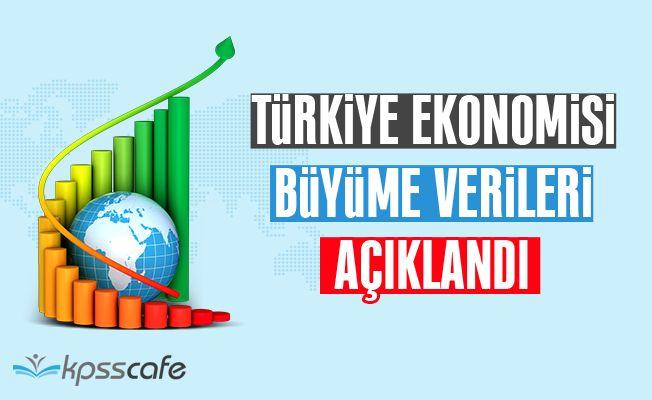 Türkiye Ekonomisi büyüme rakamları açıklandı