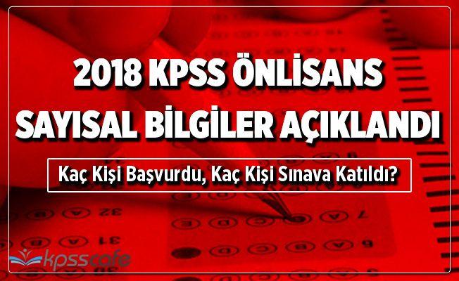 2018 KPSS Önlisans Sayısal Veriler Açıklandı