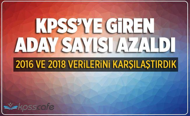KPSS'ye Giren Aday Sayısı Azaldı