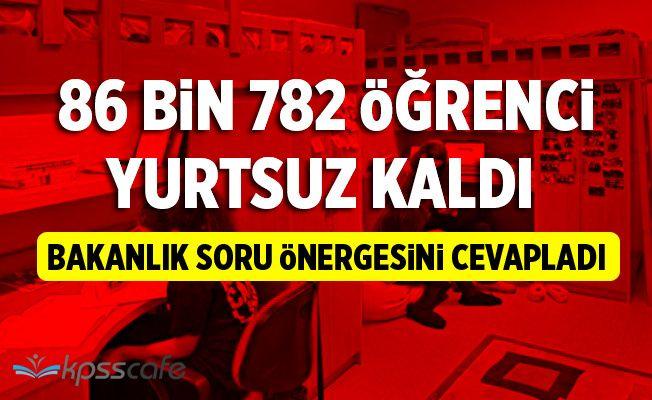 86 Bin 782 Öğrenci Yurtsuz Kaldı