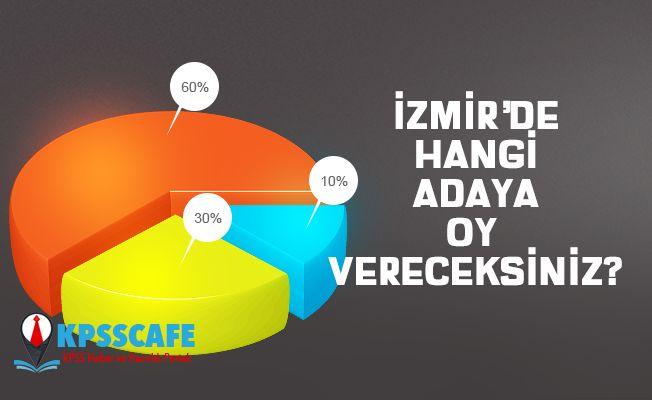 Ankete Katıl! İzmir'de Hangi Adaya Oy Vereceksiniz?