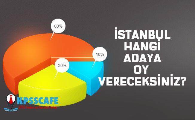 Ankete Katıl! İstanbul'da Hangi Adaya Oy Vereceksiniz?