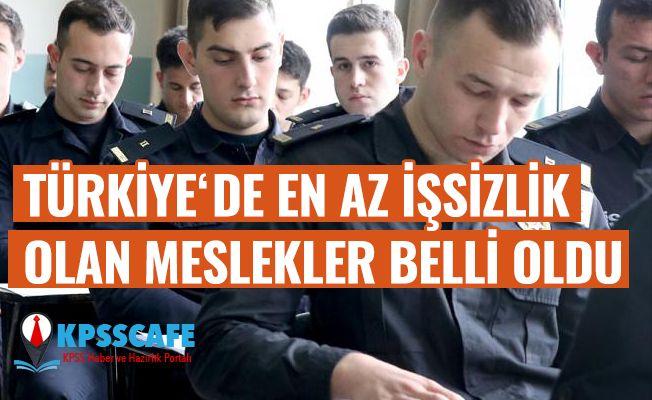 Türkiye'deki En Düşük İşsizlik Olan Meslekler Belli Oldu!