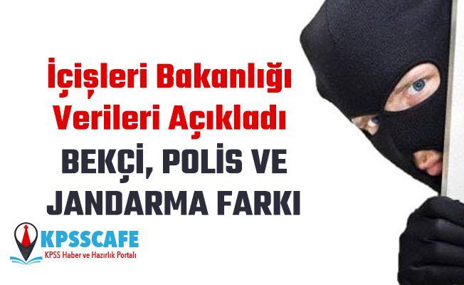 BEKÇİ, POLİS VE JANDARMA FARKI
