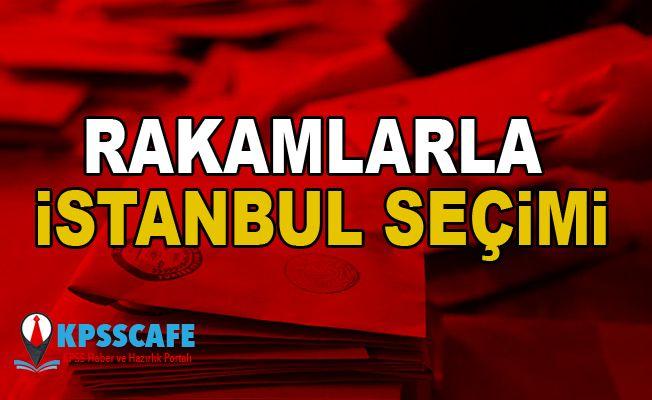 Rakamlarla İstanbul seçimi