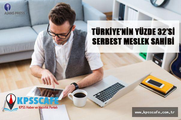 TÜRKİYE'NİN YÜZDE 32'Sİ SERBEST MESLEK SAHİBİ