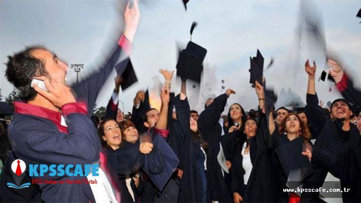 Özel üniversiteler yüzde 30 zamlandı